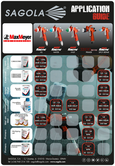 Application Guide MaxMeyer