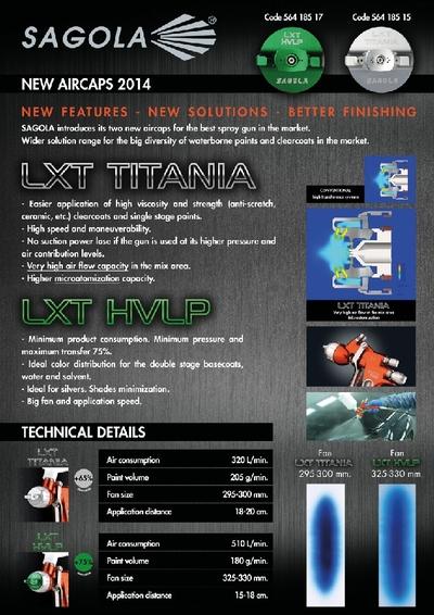 LTX TITANIA & LXT HVLP Aircaps