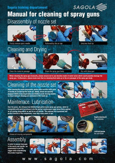 Poster Manual Cleaning Spray guns