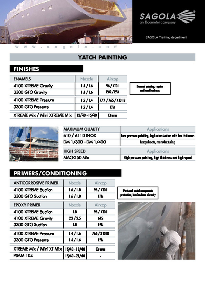 Yatch Painted guide